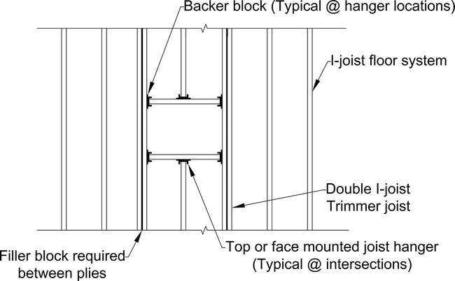 Structural Design of a Typical American Wood-Framed Single