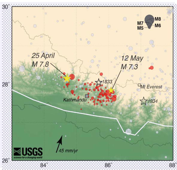 Impacts of the 2015 Gorkha Earthquake: Lessons Learnt from