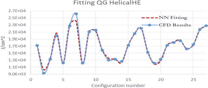 Exhaust Gas Heat Recovery for an ORC: A Case Study | IntechOpen