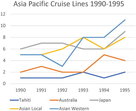 cruise safety statistics