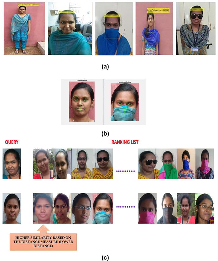 Deep-Facial Feature-Based Person Reidentification for