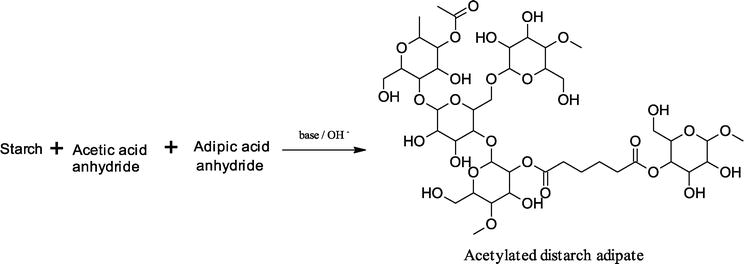 Chemical Properties of Starch and Its Application in the