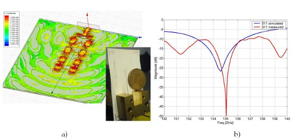 Planar Antenna Technology for mm-Wave Automotive Radar