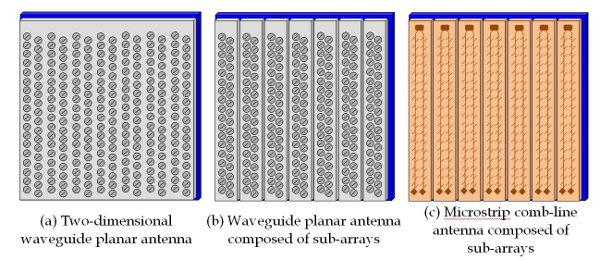 High-Gain Millimeter-Wave Planar Array Antennas with Traveling-Wave