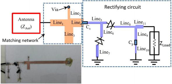 Rectenna Systems For Rf Energy Harvesting And Wireless Power Transfer Intechopen