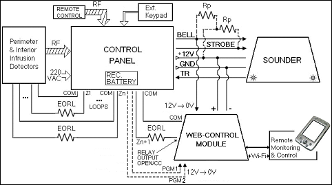 Wiring Diagram For Back Up Alarms - Wiring Diagram Sheet on