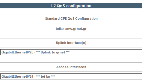 Layer 2 Quality of Service Architectures | IntechOpen