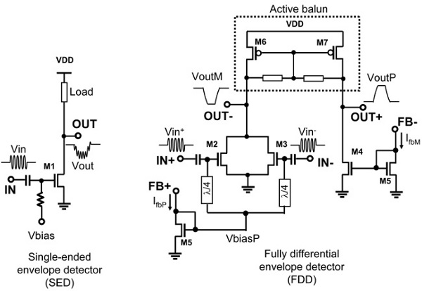 image40 Radar Circuit Diagram on seeker block, search water, functional block,